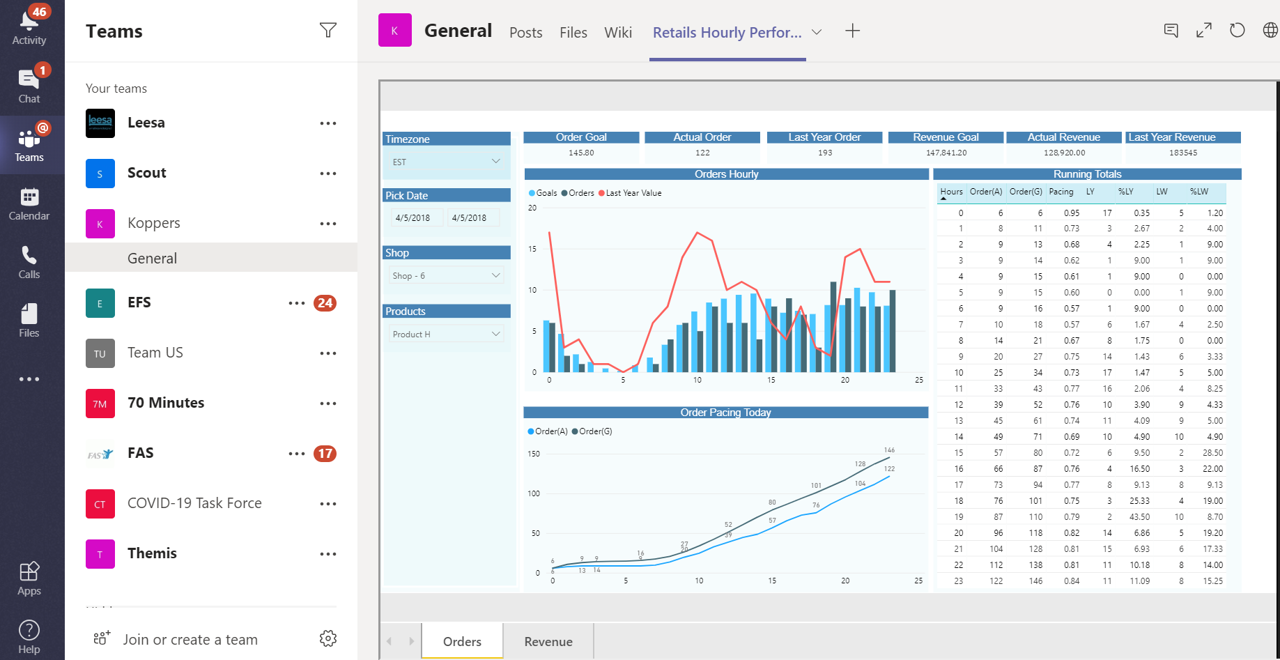 Collaborate Power BI reports on Microsoft Teams Channel